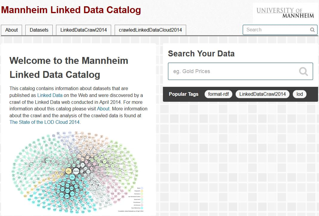 linked-data